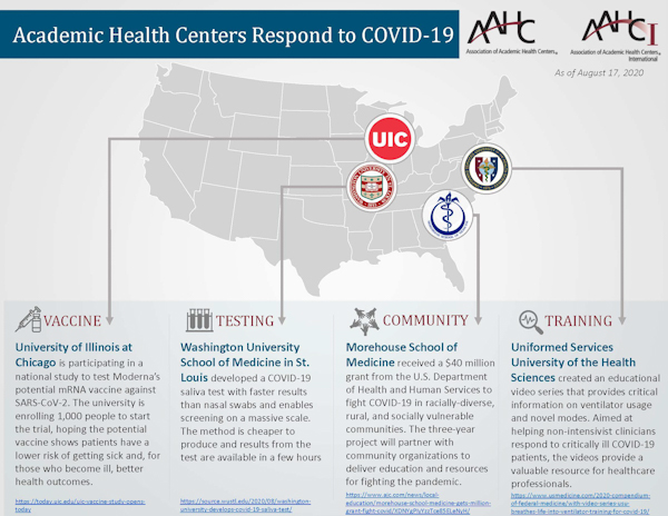 AAHC Members Respond to COVID Pt 7