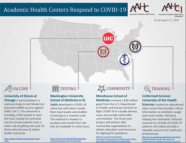 AAHC Members Respond to COVID Issue 7