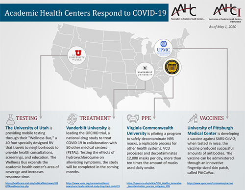 AAHC Members Respond to COVID Issue 1