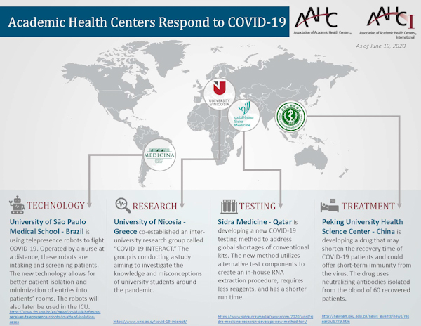 AAHCI Members Respond to COVID Issue 4