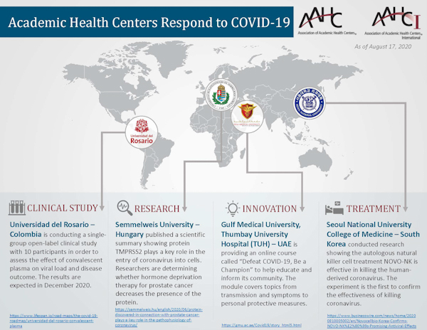 AAHCI Members Respond to COVID Issue 5
