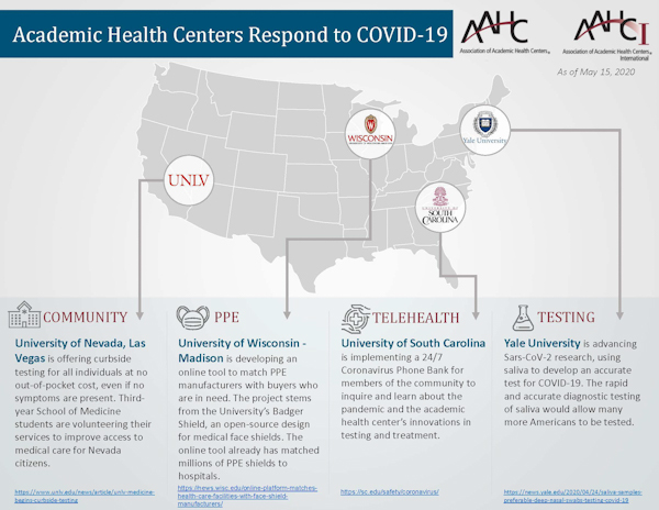AAHC Members Respond to COVID Issue 2