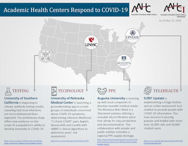 AAHC Members Respond to COVID Issue 3