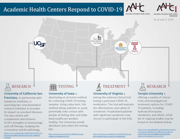 AAHC Members Respond to COVID Issue 4