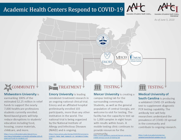 AAHC Members Respond to COVID Issue 5