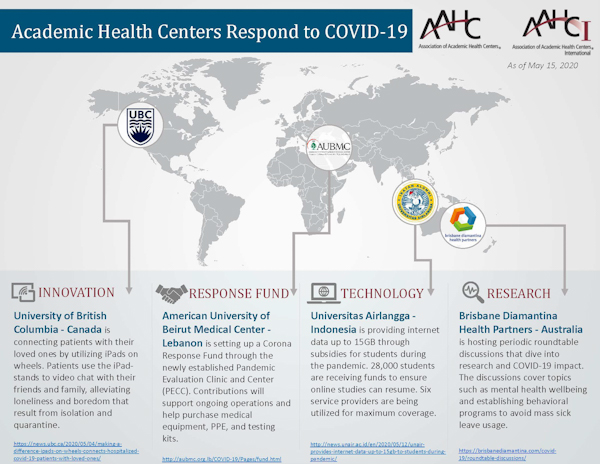 AAHCI Members Respond to COVID Issue 2
