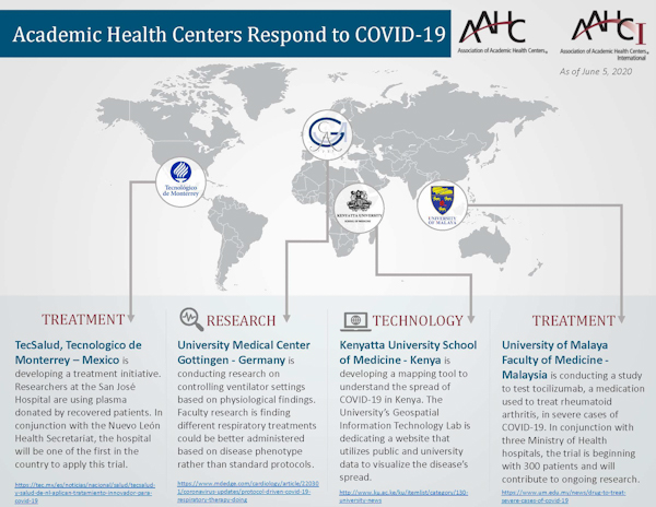 AAHCI Members Respond to COVID Issue 3