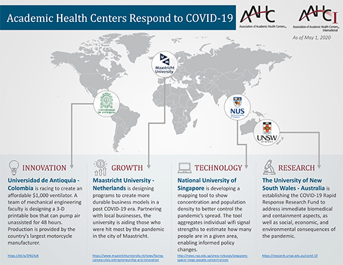 AAHCI Members Respond to COVID Issue 1